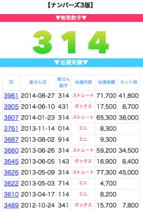 スクリーンショット 2014-08-28 5.14.33